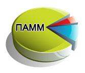 Рейтинг Памм Площадок; Лучшие ПАММ Счета