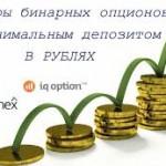 Лучшие Брокеры Бинарных Опционов С Минимальным Депозитом