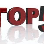 Лучшие Форекс Брокеры Топ Лучших — Топ 5