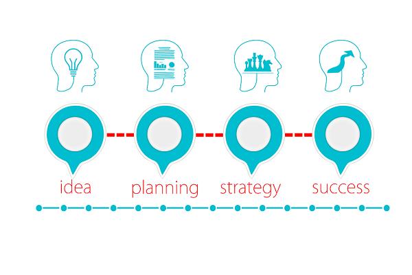 что такое бизнес план