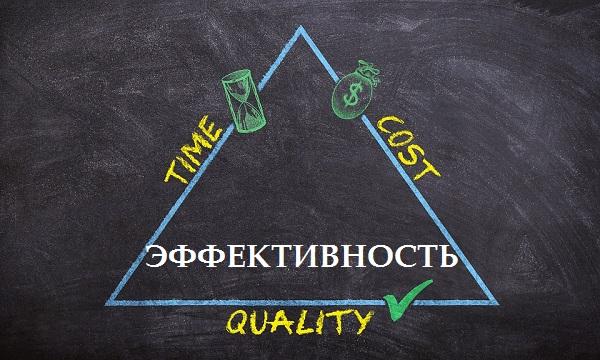 Расчет показателей эффективности: критерии, роль инструментальной панели