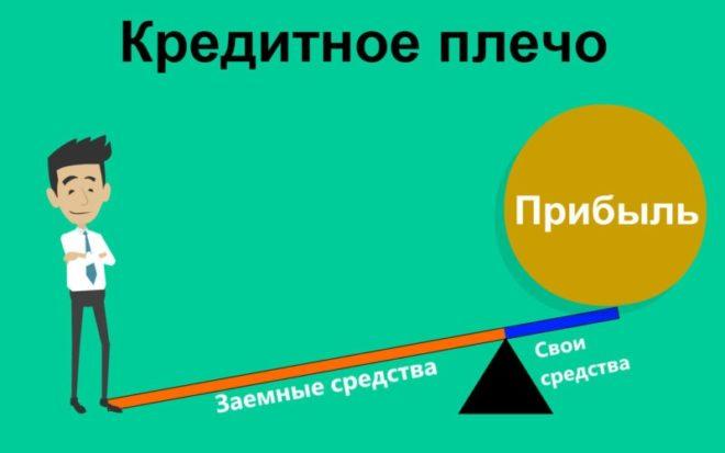 Маржинальная торговля и кредитное плечо
