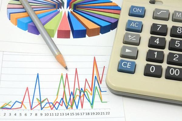 Расчет прибыли – формулы, методы, примеры